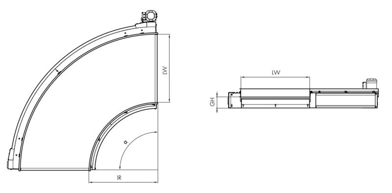 chỉ số kỹ thuật băng tải belt